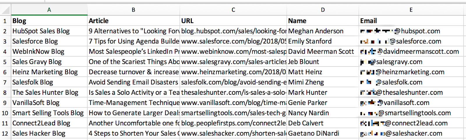CSV sheet with data