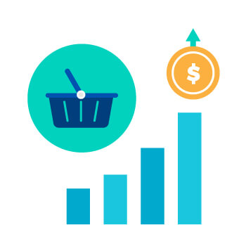 making sales profitable